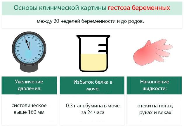 Отеки при беременности на ранних, поздних сроках. Как избавиться, лечить в 1, 2, 3 триместре народными средствами и лекарствами