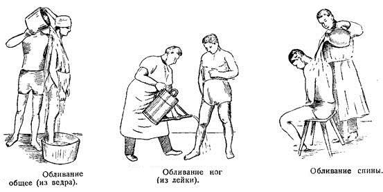 Закаливание ребенка в домашних условиях. С чего начать, основные принципы для новорожденного, детей 2-3, 5-10 лет. Советы Комаровского