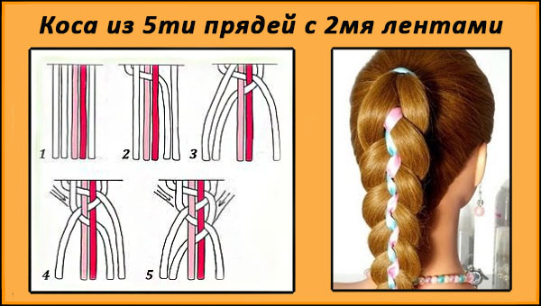 пятипрядная коса с лентами