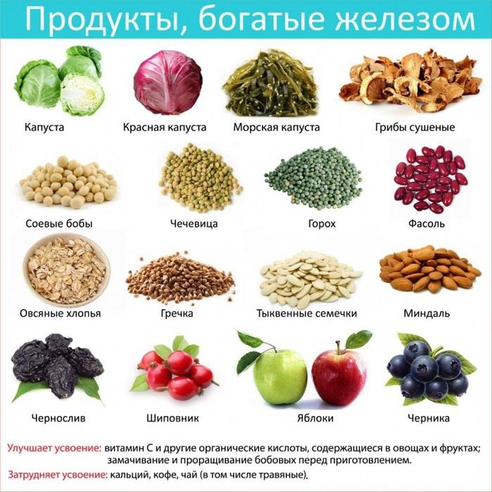 Какие витамины лучше для женщин после 30, 40, 50 лет, беременных, для иммунитета, сердца и сосудов, костей, нервной системы