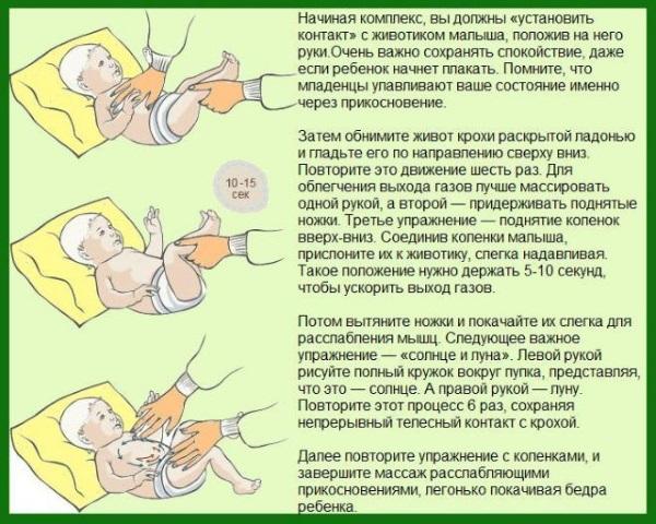 Запор у ребенка 3 года. Что делать в домашних условиях, что дать: народные средства, лекарства. Запор с твердым калом