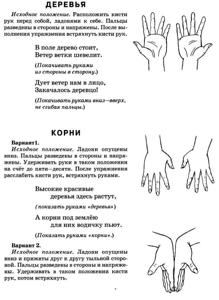 Пальчиковая гимнастика для пальцев рук и кистей детей 4 5 6 лет в детском саду. Картотека, упражнения, видео уроки