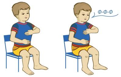 Постановка звука [Л] ребенку поэтапно. Артикуляционная гимнастика, логопедические упражнения, уроки произношения с картинками