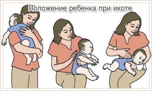 Икота у новорожденного после кормления смесью, грудным молоком. Как остановить, избавиться