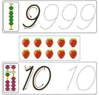 Ментальная арифметика. Что это, обучение, уроки, программа в домашних условиях. Примеры