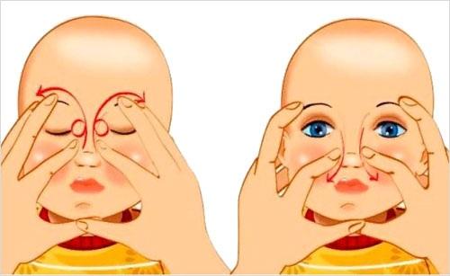 Гноятся глаза у новорожденного. Чем лечить, промывать в домашних условиях