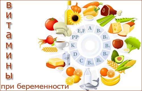Питание беременной женщины. Рацион, режим, белковое меню, особенности сбалансированного полезного питания по неделям