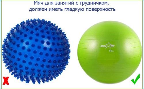 Занятия на фитболе для грудничков. Упражнения, как выбрать мяч, где купить