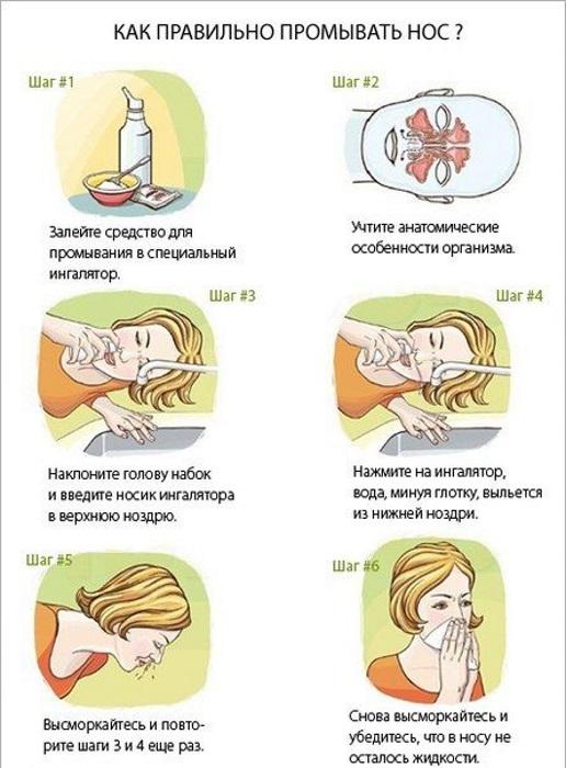 Гайморит при беременности на ранних, поздних сроках. Симптомы и лечение в домашних условиях