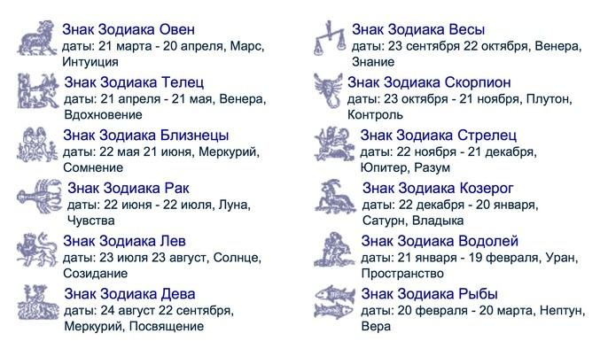 Интересные имена для мальчиков. Иностранные, русские, редкие и красивые, современные