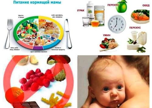 Колики у новорожденного. Что делать, лечение в домашних условиях. Когда начинаются, заканчиваются, симптомы, лекарства, газоотводная трубка