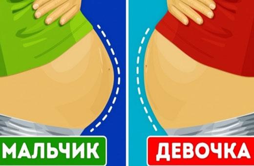 Признаки беременности на ранних сроках, до задержки, многоплодная, внематочная, двойней, замершая, осложнения
