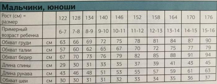 Детский размер одежды. Таблица по возрасту, росту. Россия, США, Европа