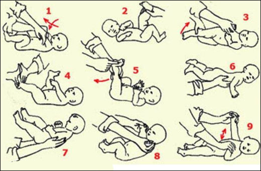 Лечебная физкультура для детей школьников, новорожденных, подростков. Упражнения ЛФК