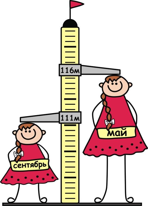 Таблица роста и веса ребенка. Норма для мальчиков, девочек до года, от 1 до 14 лет