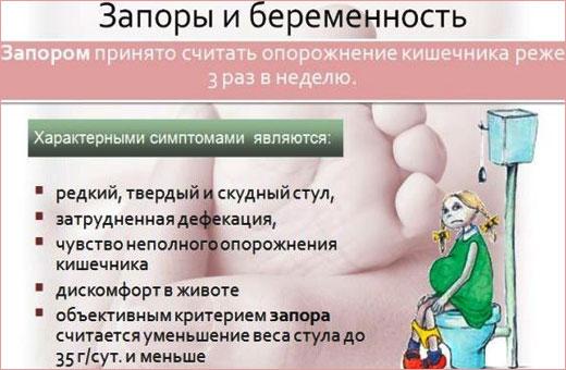 Средство от запора при беременности. Свечи, народные лекарства, препараты, продукты, как избавиться