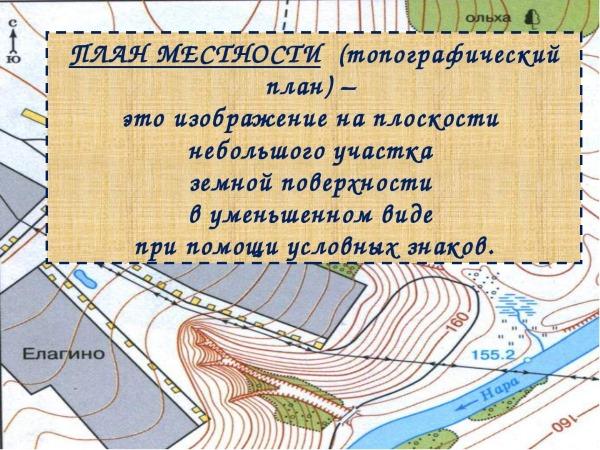 Топографические знаки для школьников. Обозначения в картинках на карте местности