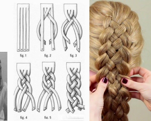 Как заплетать косички детям пошагово для коротких, средних, длинных волос. Уроки для начинающих