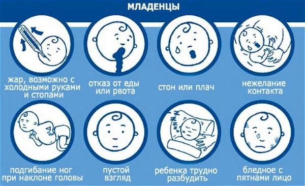 Менингит у ребенка. Симптомы и лечение, фото, первые признаки, как распознать