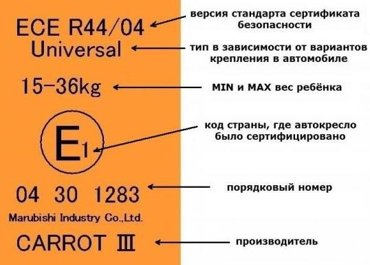 Автолюльки для новорожденных 0-13 кг. Рейтинг, цены и отзывы