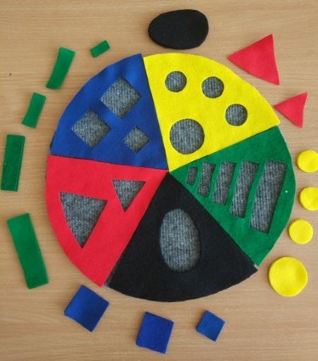 Программа Плаксиной для детей с нарушением зрения для начальной школы, дошкольников