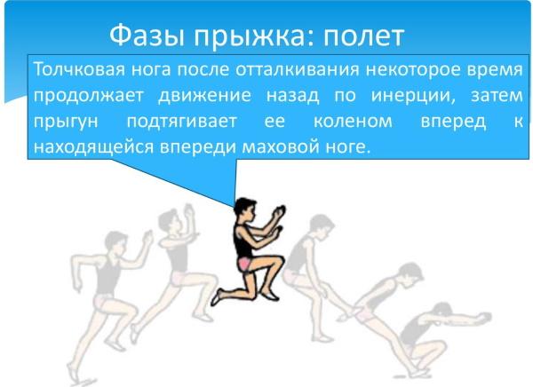 Прыжки в длину с места. Нормативы 1-2-3-4-5-6-7-8-9-10-11 класс. Техника выполнения