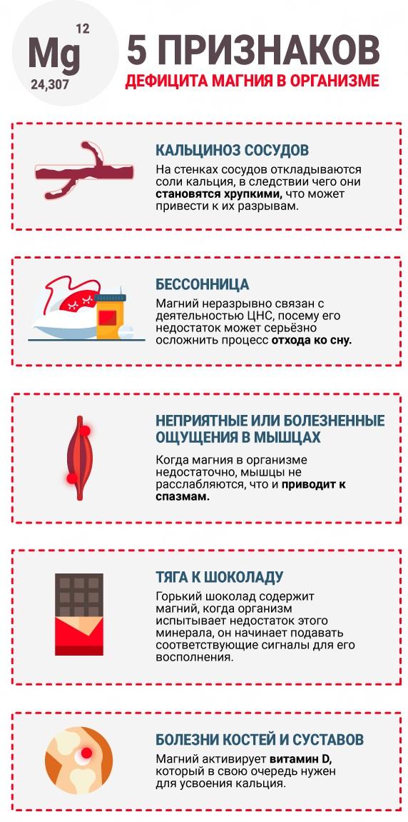 Лучшие витамины для подготовки к беременности для женщин и мужчин. Рейтинг