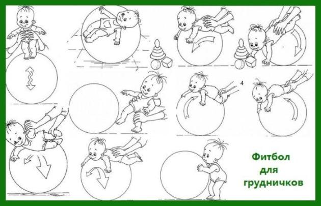 Высаживание новорожденных от коликов. Позы, с какого возраста, как делать массаж, гимнастику. Средства, чтобы помочь ребенку