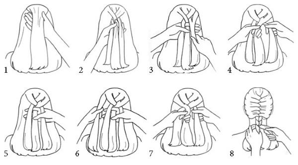 Прически в садик для девочки на каждый день. Фото, как сделать на средние волосы