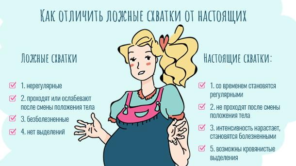 Недели беременности по месяцам, триместрам. Развитие плода, этапы