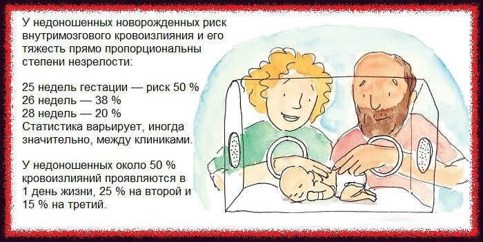 Витамин К новорожденным в роддоме после родов. За и против, доза, побочные эффекты