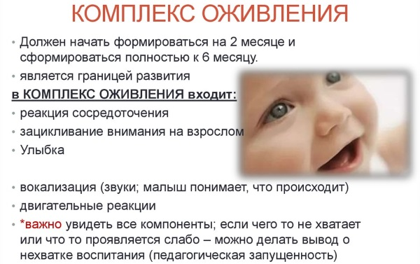 Ребенок в 2 месяца. Развитие, питание, вес и рост, как держит голову, видит, спит
