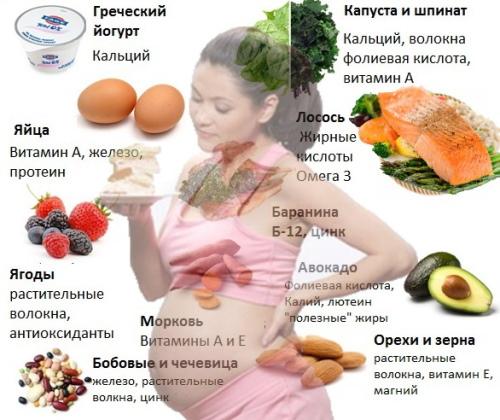 33 недель беременности. Развитие плода, вес, рост, что происходит, фото УЗИ, живота