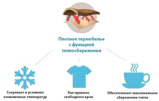 Термобелье из шерсти мериноса для детей. Отзывы, как выбрать, рейтинг