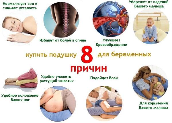 24 неделя беременности. Развитие плода, вес, рост, фото животов, что происходит