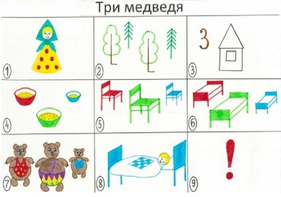 Мнемотехника для развития памяти для детей дошкольного, школьного возраста. Упражнения