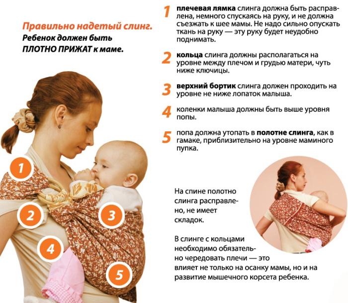 Слинг с кольцами. Как выбрать, носить, одевать, завязать шарф для новорожденных. Инструкция