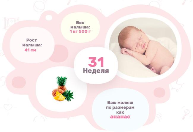 31-32 неделя беременности. Что происходит с малышом, мамой, вес ребенка, фото плода, живота