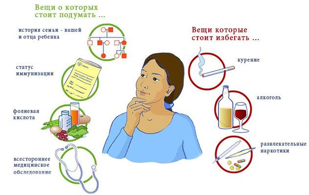 Анализы при планировании беременности. Список для женщин, мужчин на гормоны, вирусы, инфекции, совместимость, генетику