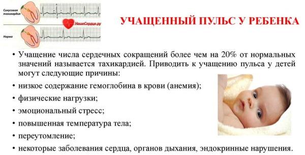 Пульс у ребенка годовалого, 2-11 лет, новорожденного. Норма, учащенный, давление