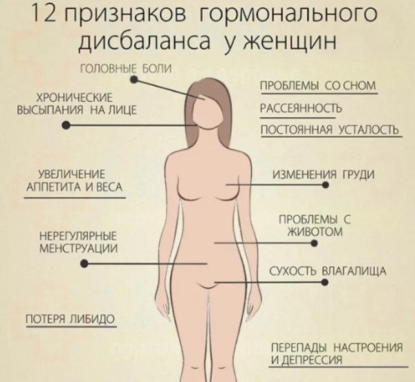 Ложная беременность у женщин. Симптомы и причины, что это такое, что делать, лечение
