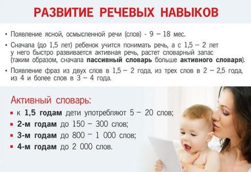 Развитие ребенка в 4 года. Что должен знать, уметь, занятия, психология, норма, отклонения, речь, рост, вес