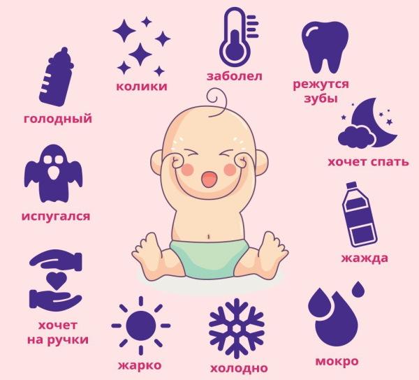 Трясется нижняя губа у новорожденного. Что это такое при плаче, в спокойном состоянии, причины, что делать