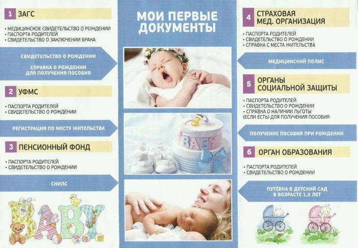 Документы для новорожденного ребенка 2020 в МФЦ, порядок оформления для прописки