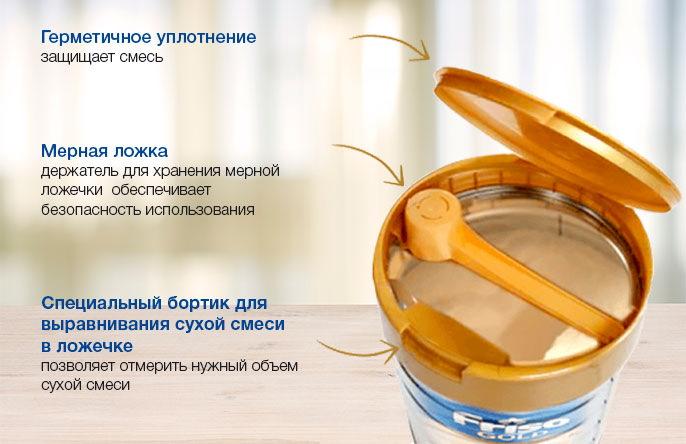 Фрисолак (Frisolac) смесь для новорожденных. Инструкция, состав, как разводить, виды, цена