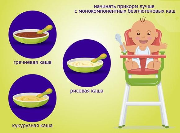 Прикорм в 5 месяцев на искусственном вскармливании, грудном, смешанном. Схема, как вводить
