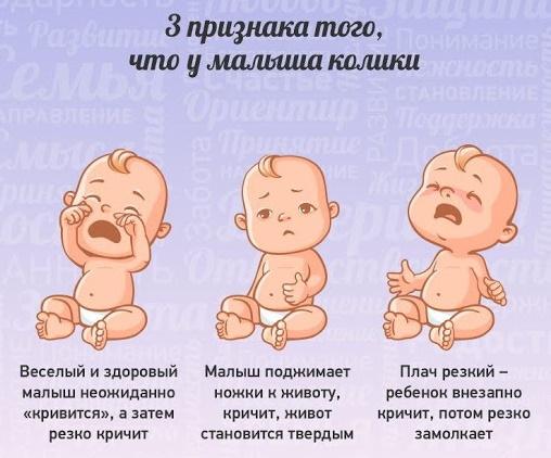 Саб Симплекс для новорожденных. Инструкция, как давать, сколько, отзывы