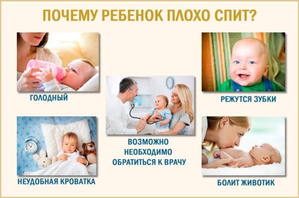 Сон и бодрствование ребенка по месяцам до года. Таблица, нормы, время, ритмы