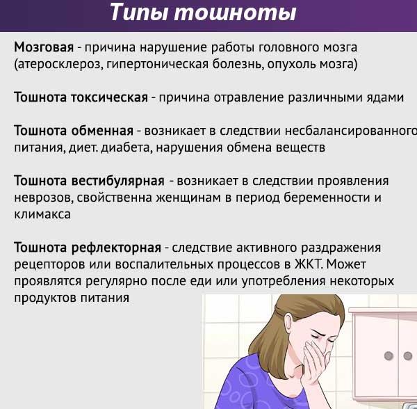 Тошнота по вечерам. Причины у женщин при беременности