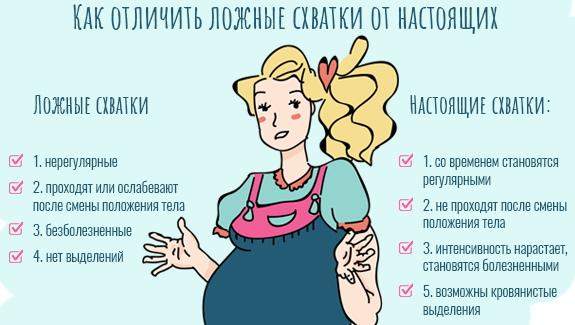41 неделя беременности, а схваток нет. Что делать
